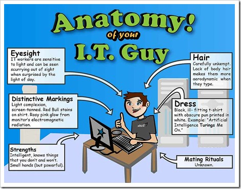 funny_it_guy_cartoon_thumb[2]